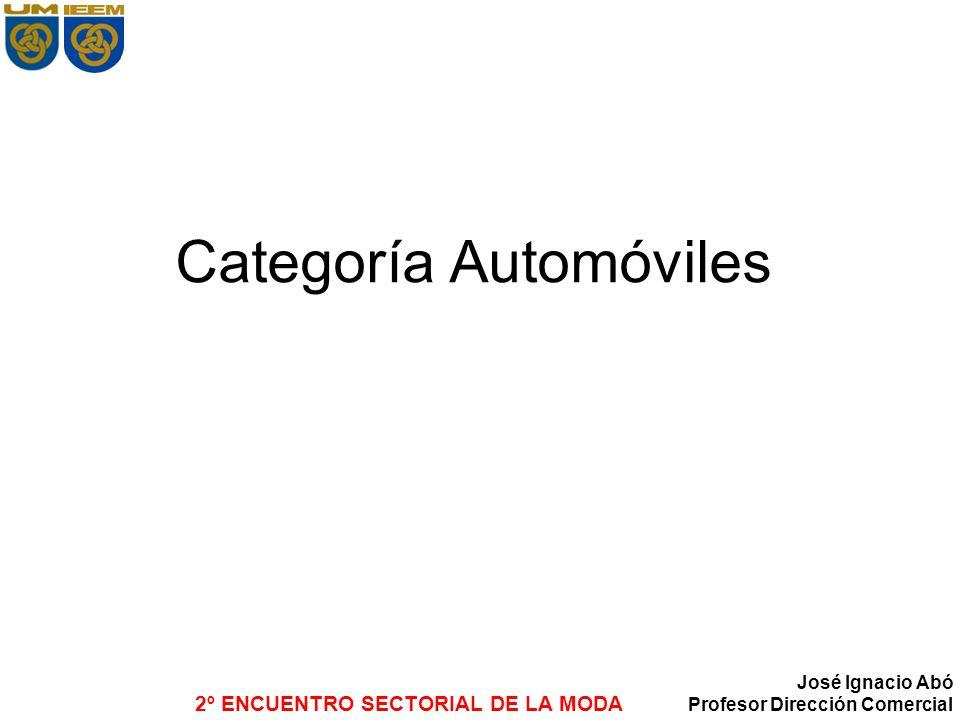 Categoría Automóviles