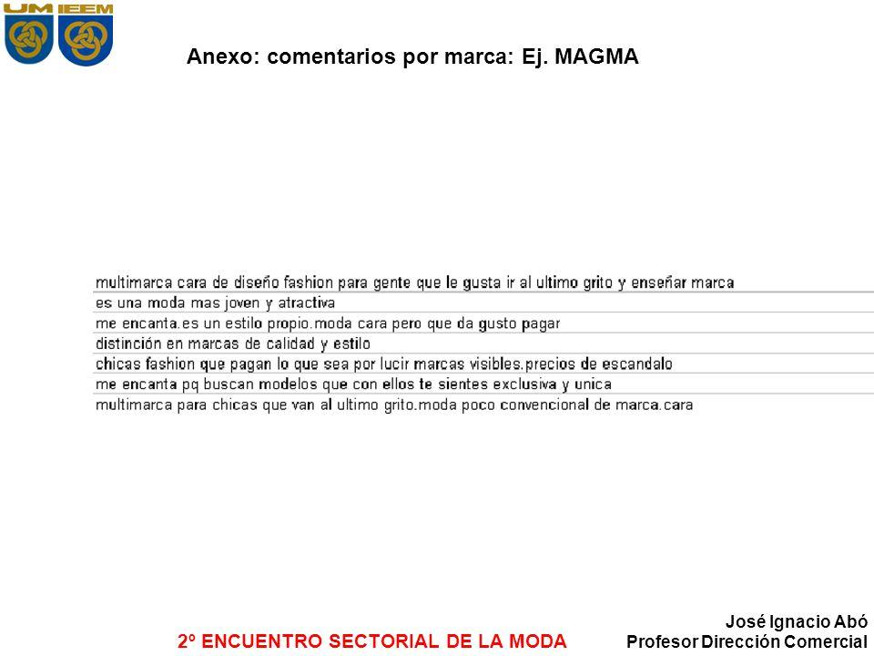 Anexo: comentarios por marca: Ej. MAGMA