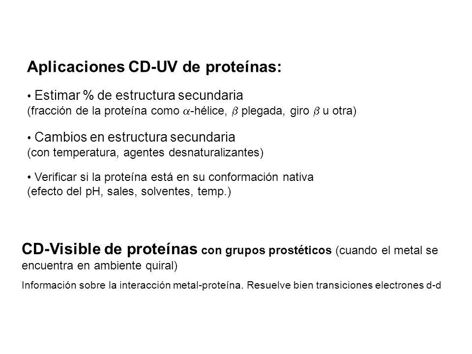 Aplicaciones CD-UV de proteínas: