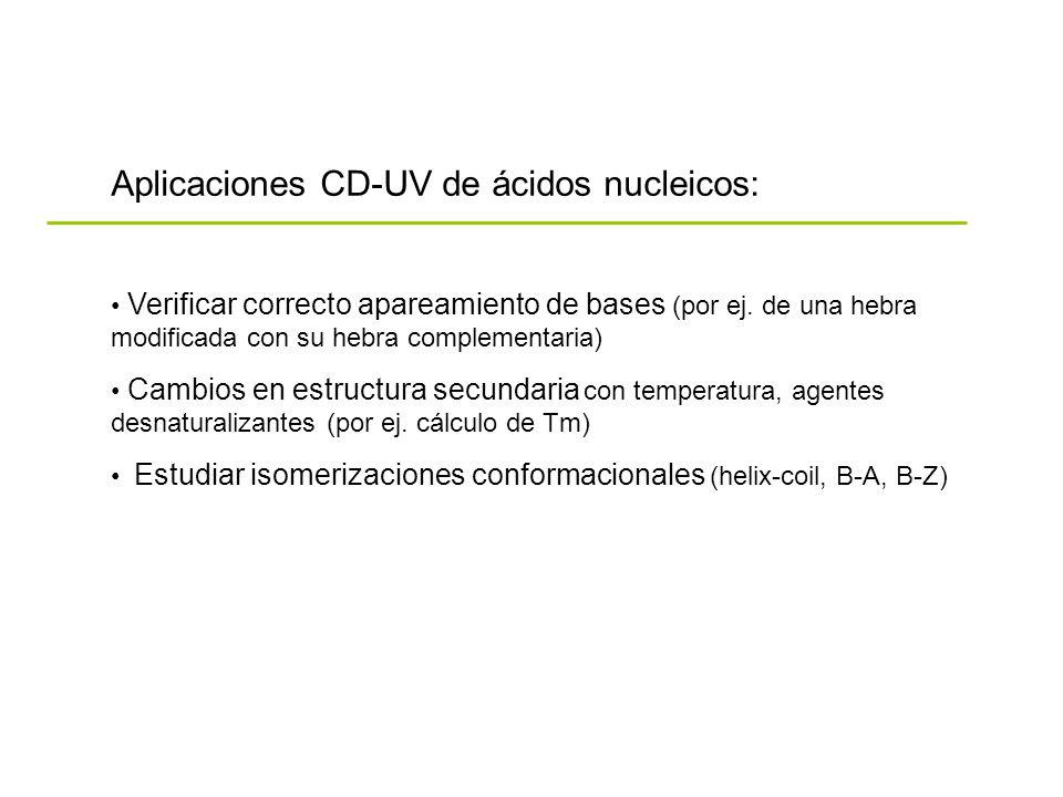 Aplicaciones CD-UV de ácidos nucleicos: