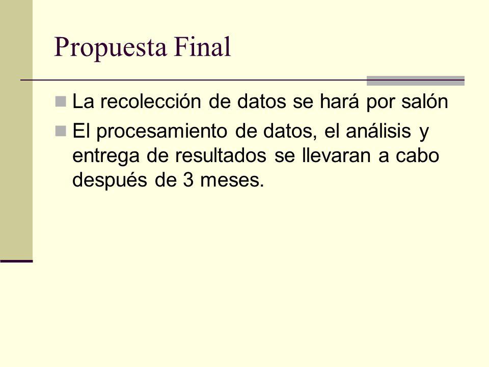 Propuesta Final La recolección de datos se hará por salón