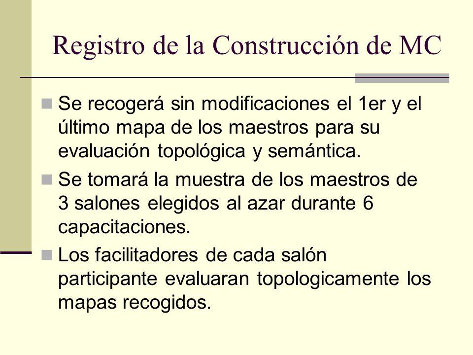 Registro de la Construcción de MC