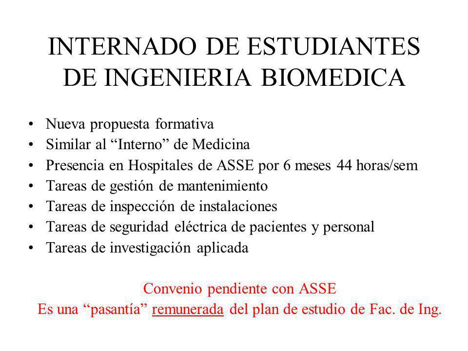 INTERNADO DE ESTUDIANTES DE INGENIERIA BIOMEDICA