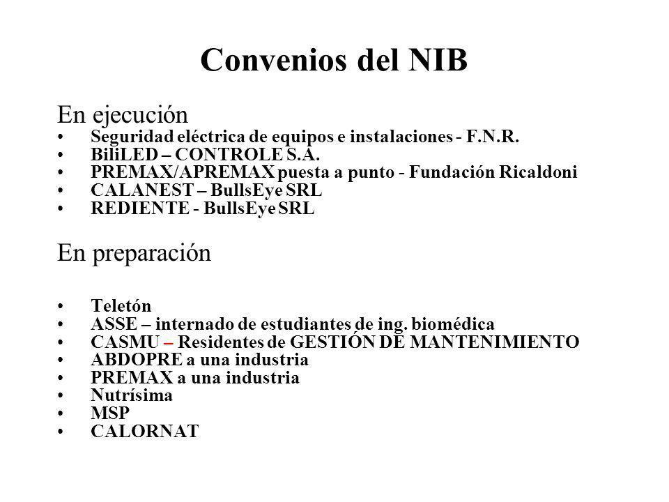 Convenios del NIB En ejecución En preparación