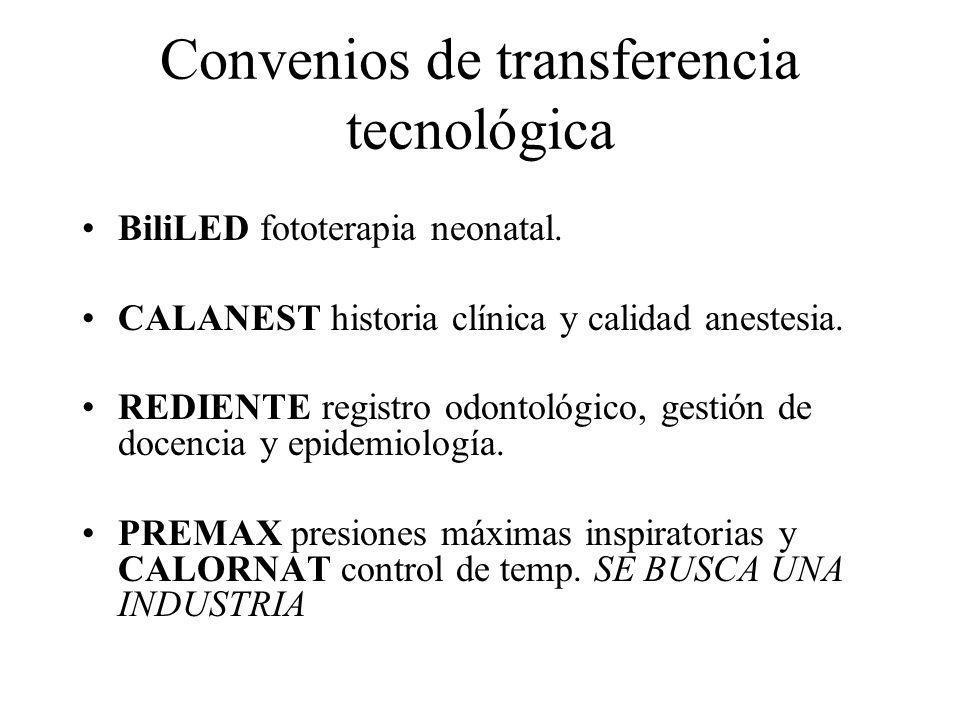 Convenios de transferencia tecnológica