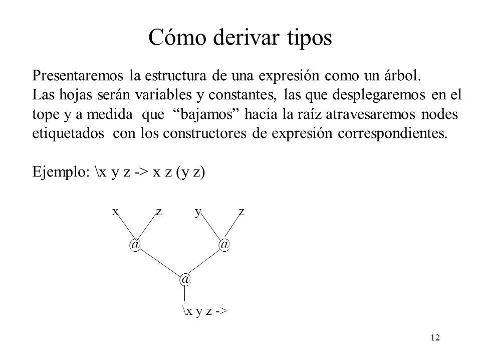 Cómo derivar tipos Presentaremos la estructura de una expresión como un árbol.