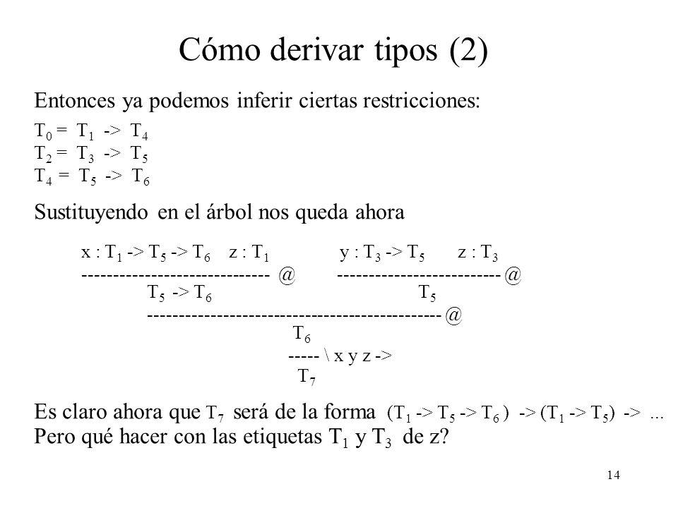 Cómo derivar tipos (2) Entonces ya podemos inferir ciertas restricciones: T0 = T1 -> T4. T2 = T3 -> T5.