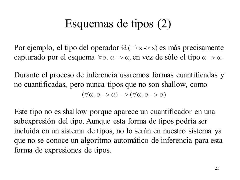 Esquemas de tipos (2)
