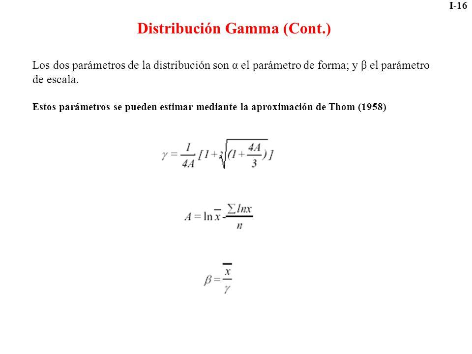 Distribución Gamma (Cont.)
