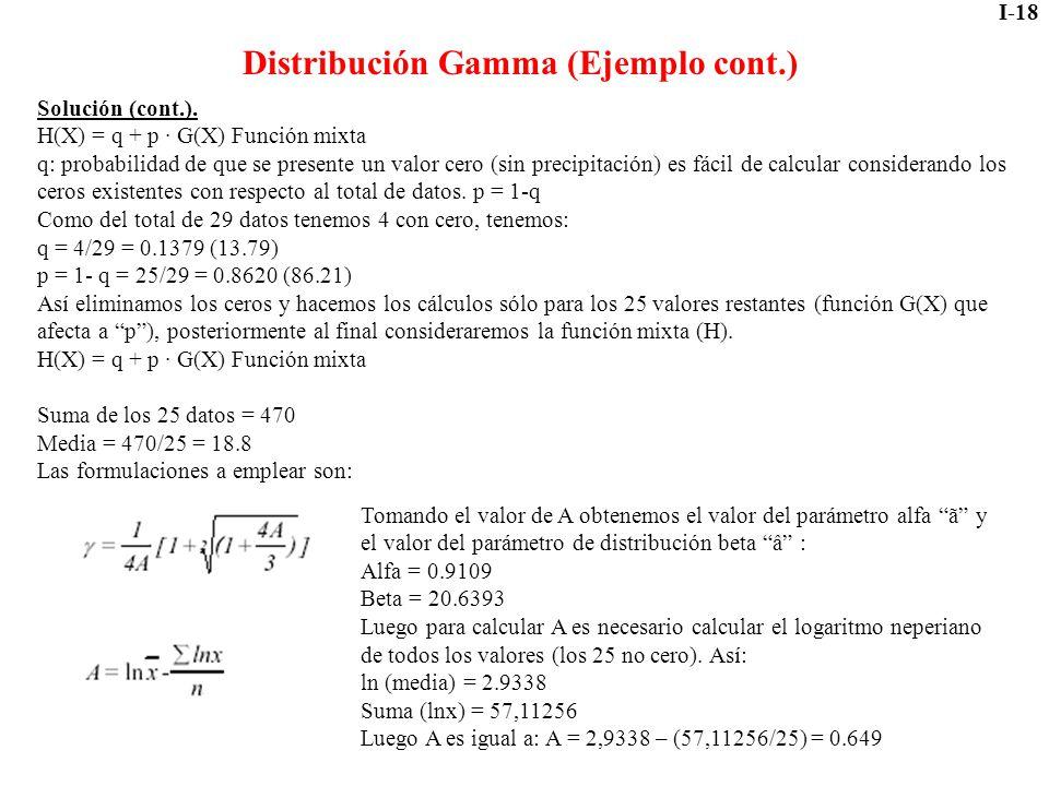 Distribución Gamma (Ejemplo cont.)
