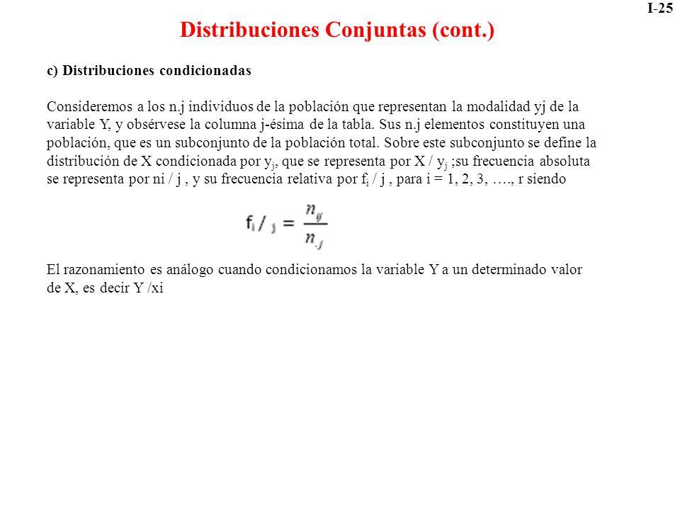 Distribuciones Conjuntas (cont.)
