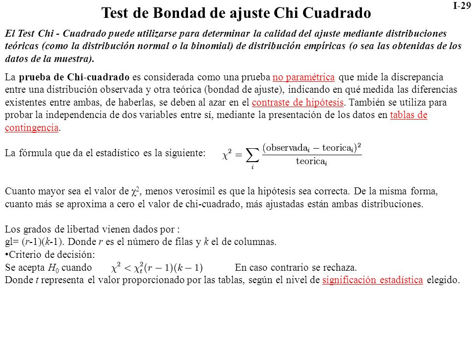 Test de Bondad de ajuste Chi Cuadrado