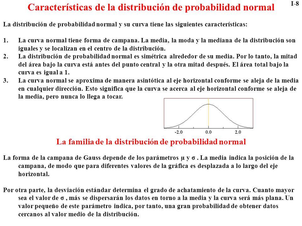 Características de la distribución de probabilidad normal