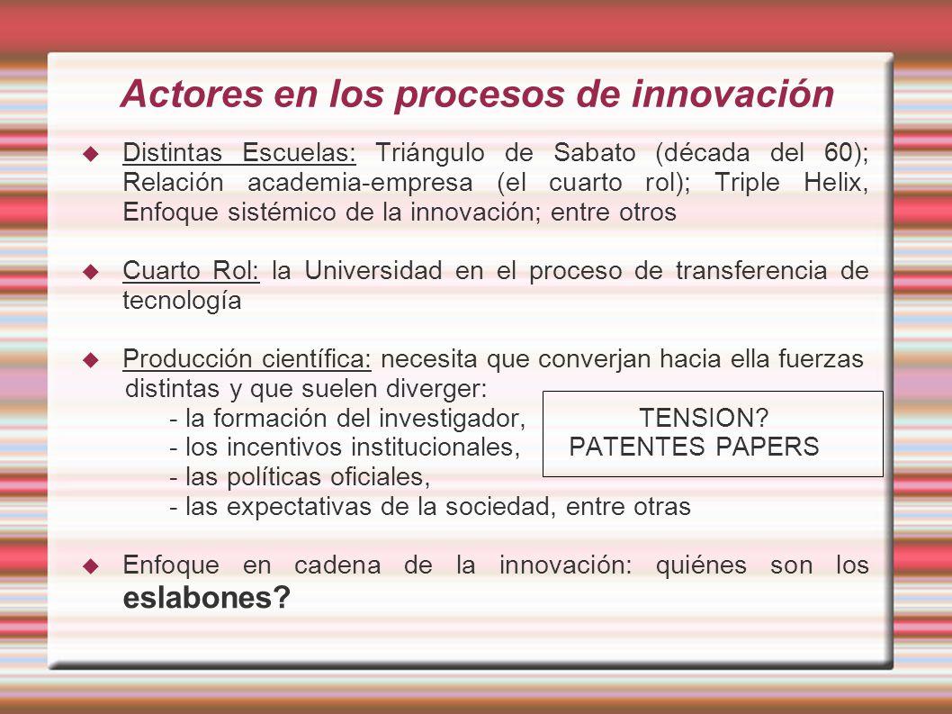 Actores en los procesos de innovación