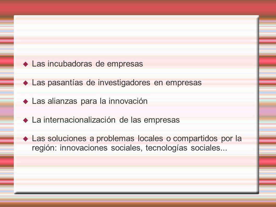 Las incubadoras de empresas