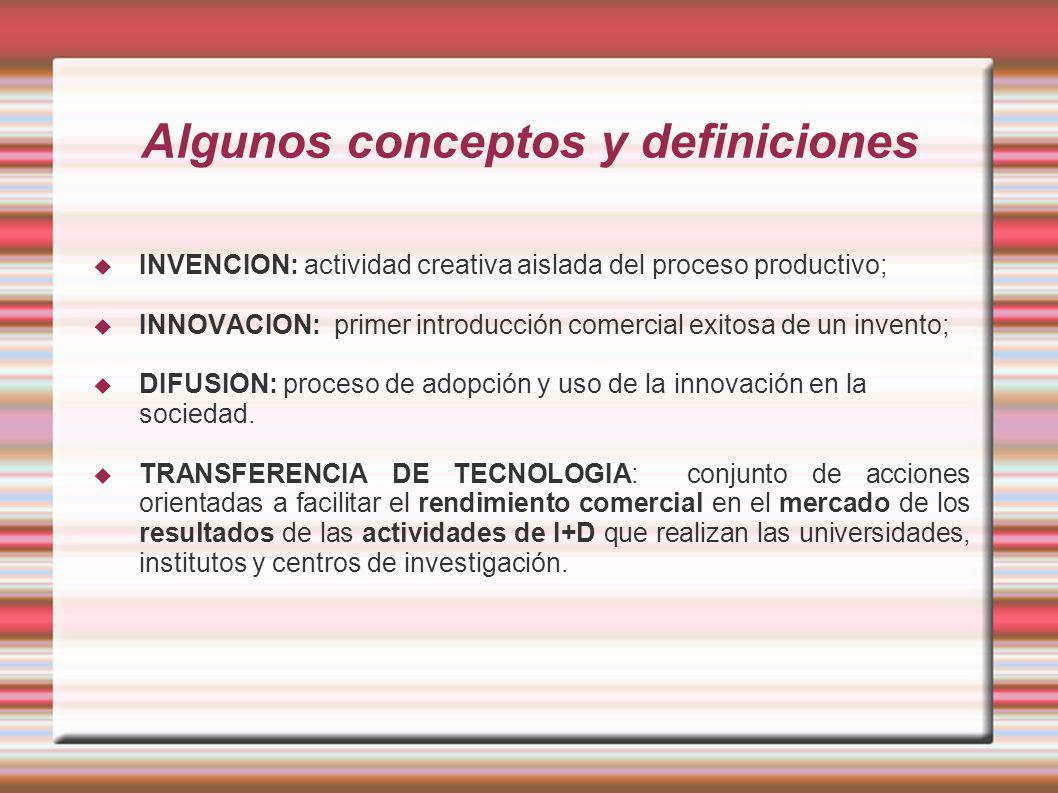 Algunos conceptos y definiciones
