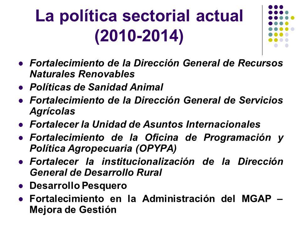 La política sectorial actual (2010-2014)