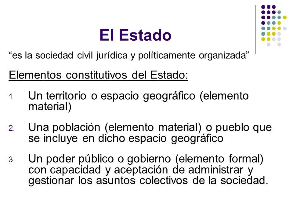 El Estado Elementos constitutivos del Estado: