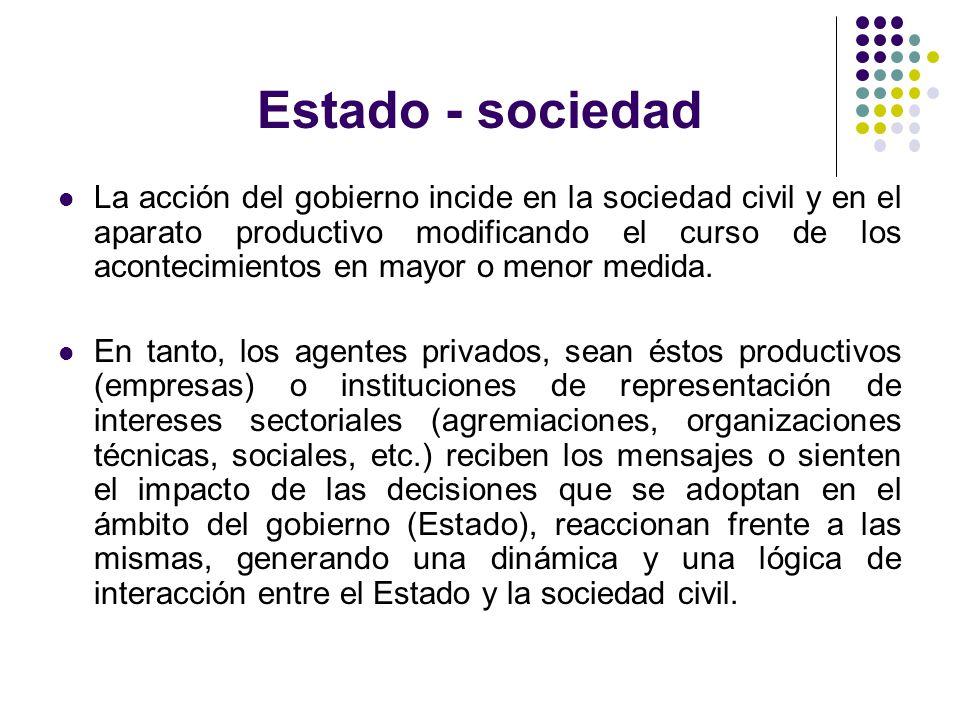 Estado - sociedad