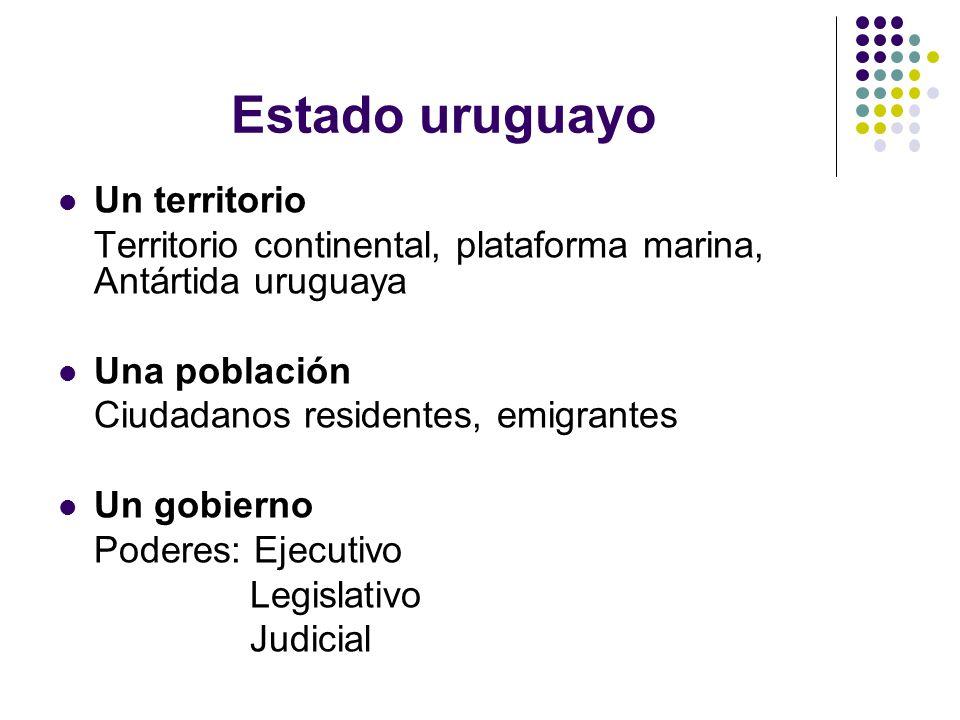 Estado uruguayo Un territorio