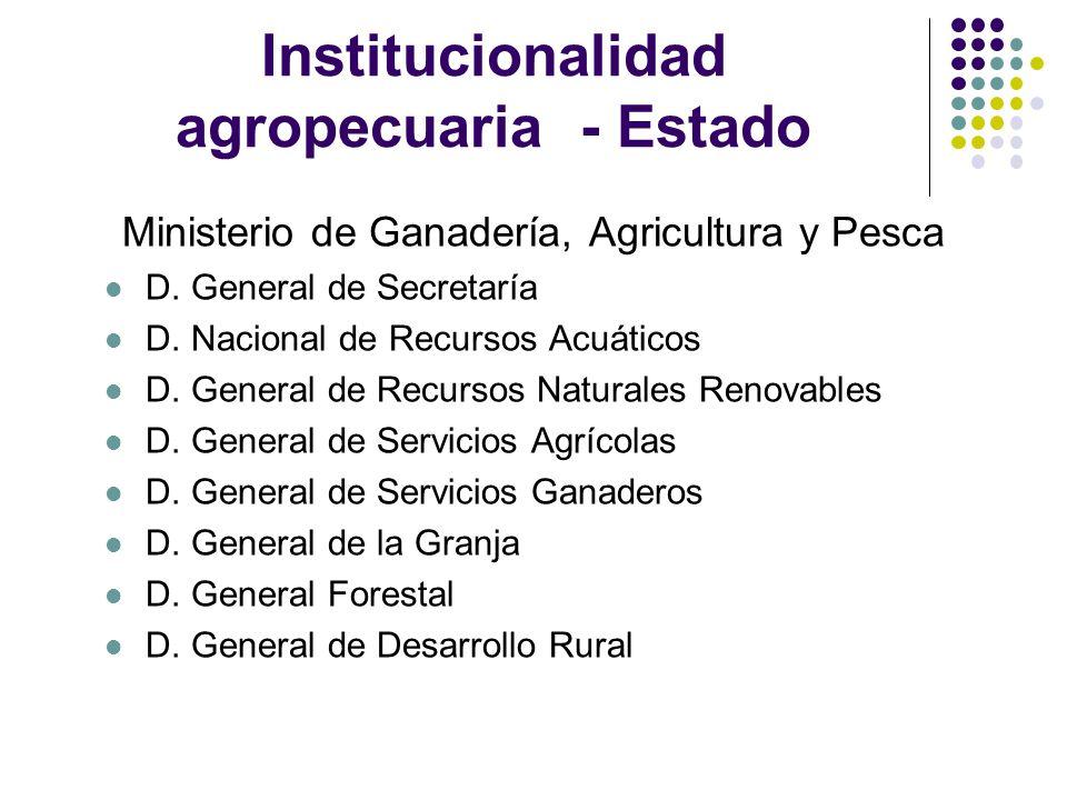 Institucionalidad agropecuaria - Estado