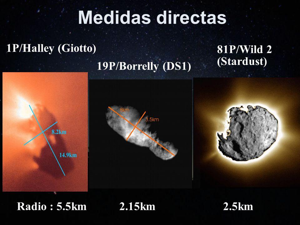 Medidas directas 1P/Halley (Giotto) 81P/Wild 2 (Stardust)