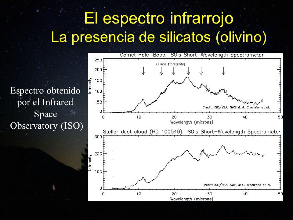 El espectro infrarrojo La presencia de silicatos (olivino)
