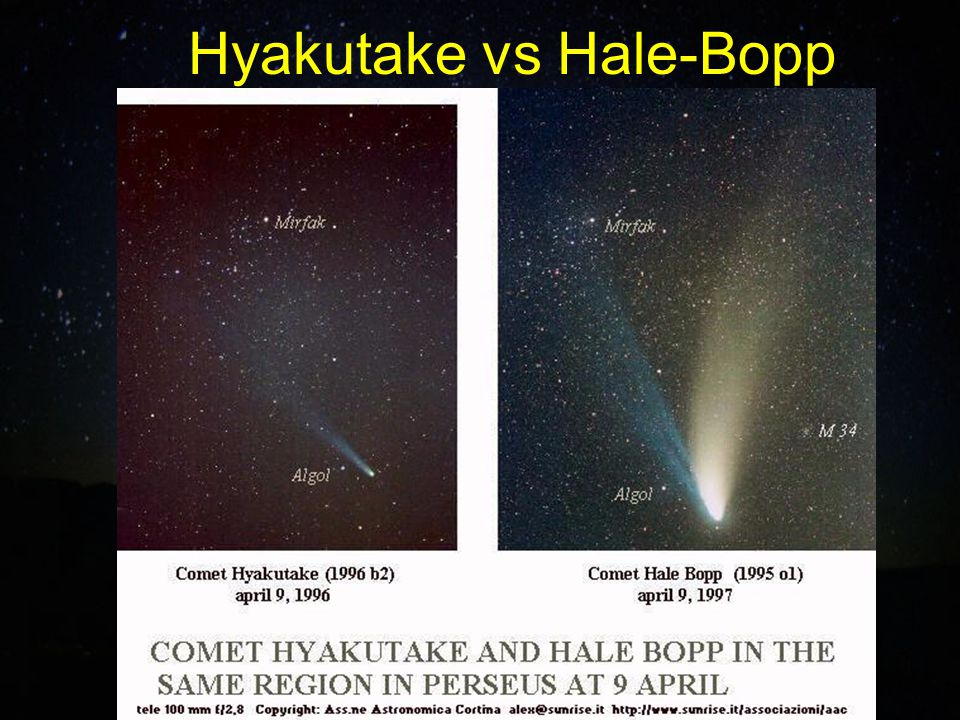 Hyakutake vs Hale-Bopp