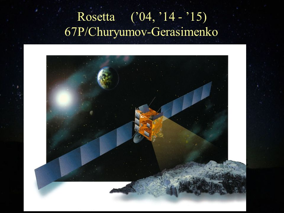 67P/Churyumov-Gerasimenko