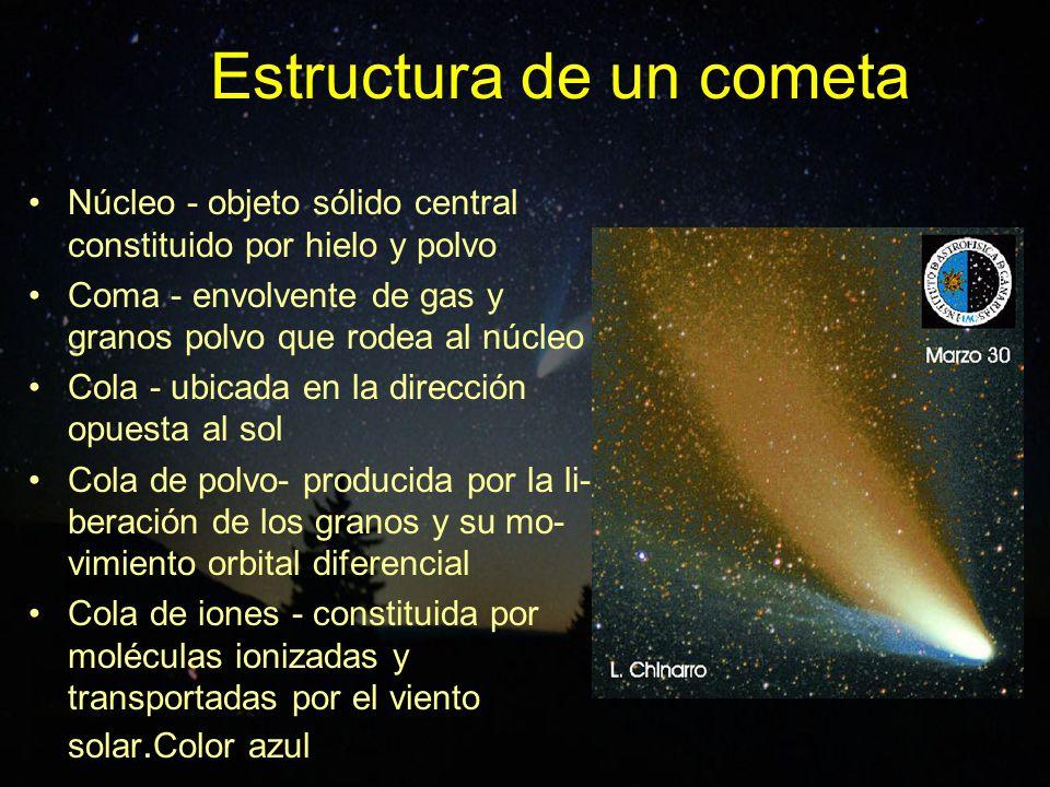 Estructura de un cometa