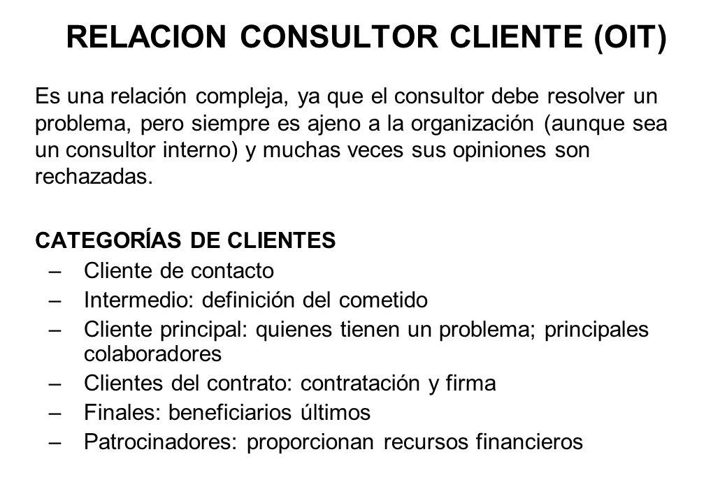 RELACION CONSULTOR CLIENTE (OIT)