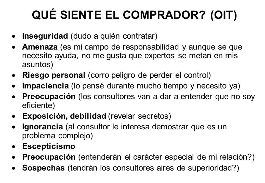 QUÉ SIENTE EL COMPRADOR (OIT)