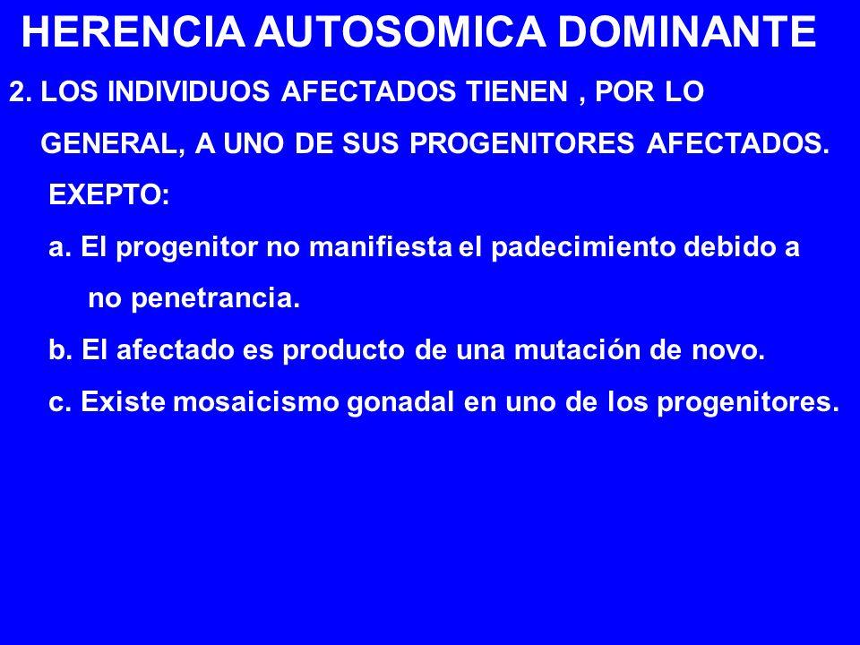 HERENCIA AUTOSOMICA DOMINANTE