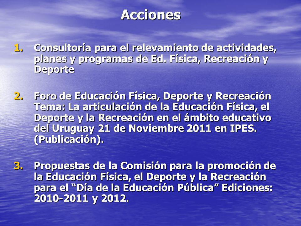 Acciones Consultoría para el relevamiento de actividades, planes y programas de Ed. Física, Recreación y Deporte.