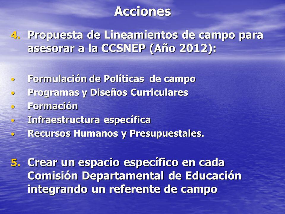 Acciones Propuesta de Lineamientos de campo para asesorar a la CCSNEP (Año 2012): Formulación de Políticas de campo.
