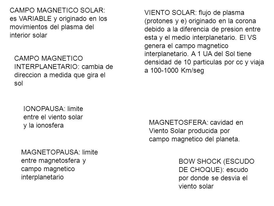 CAMPO MAGNETICO SOLAR: es VARIABLE y originado en los movimientos del plasma del interior solar