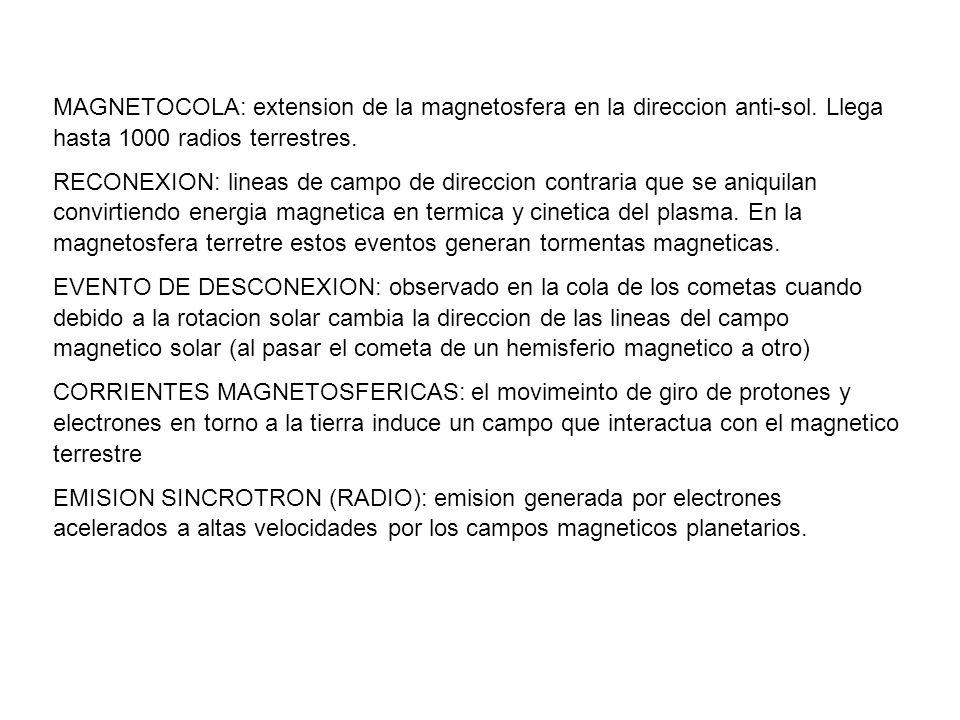 MAGNETOCOLA: extension de la magnetosfera en la direccion anti-sol