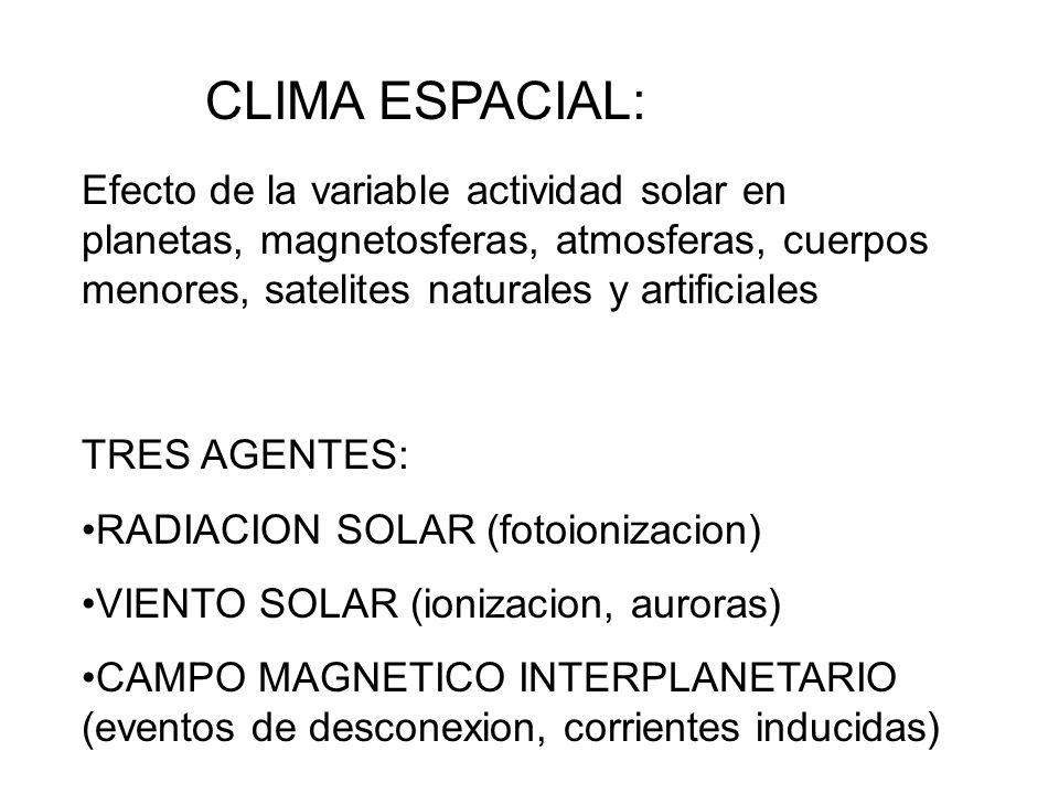 CLIMA ESPACIAL: Efecto de la variable actividad solar en planetas, magnetosferas, atmosferas, cuerpos menores, satelites naturales y artificiales.
