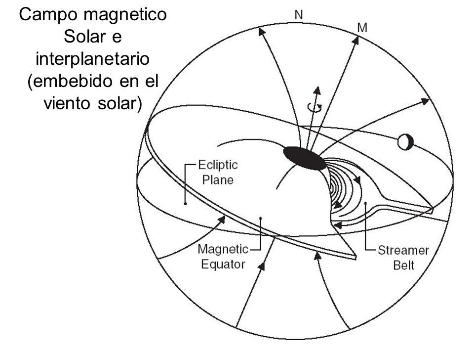 Campo magnetico Solar e interplanetario (embebido en el viento solar)