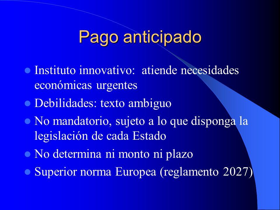 Pago anticipado Instituto innovativo: atiende necesidades económicas urgentes. Debilidades: texto ambiguo.