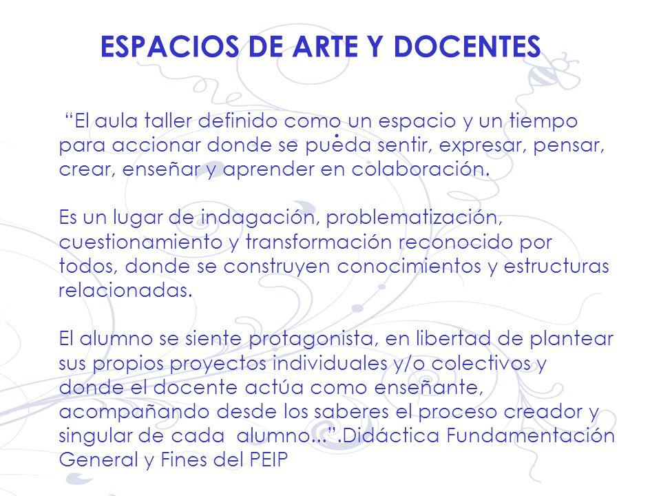 ESPACIOS DE ARTE Y DOCENTES