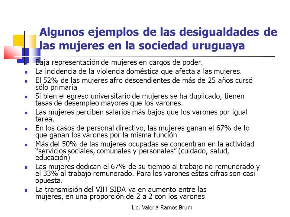 Algunos ejemplos de las desigualdades de las mujeres en la sociedad uruguaya