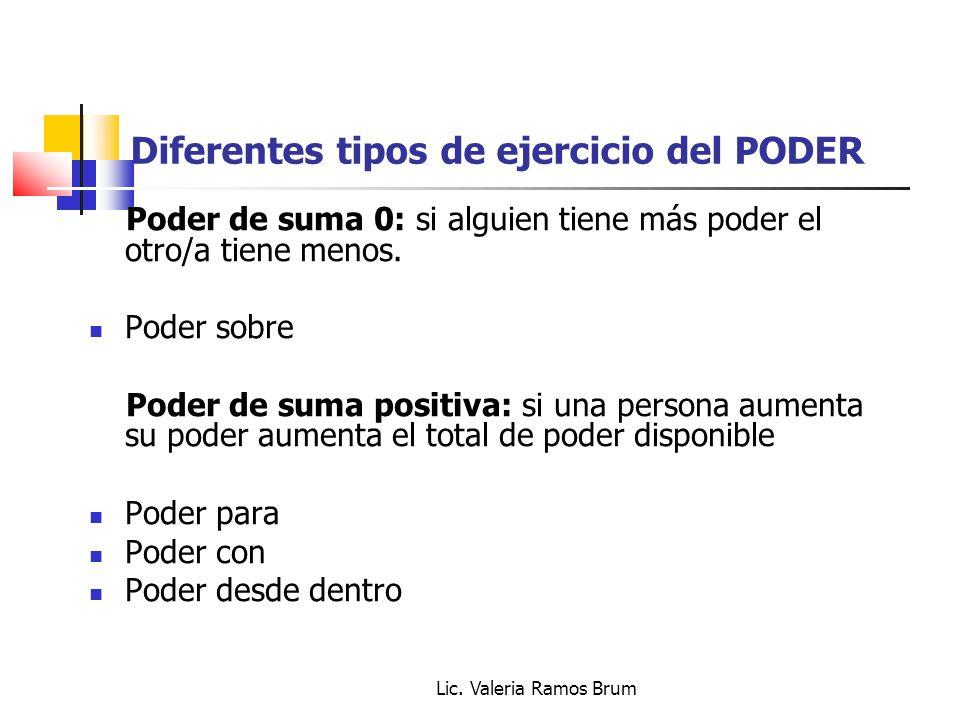 Diferentes tipos de ejercicio del PODER