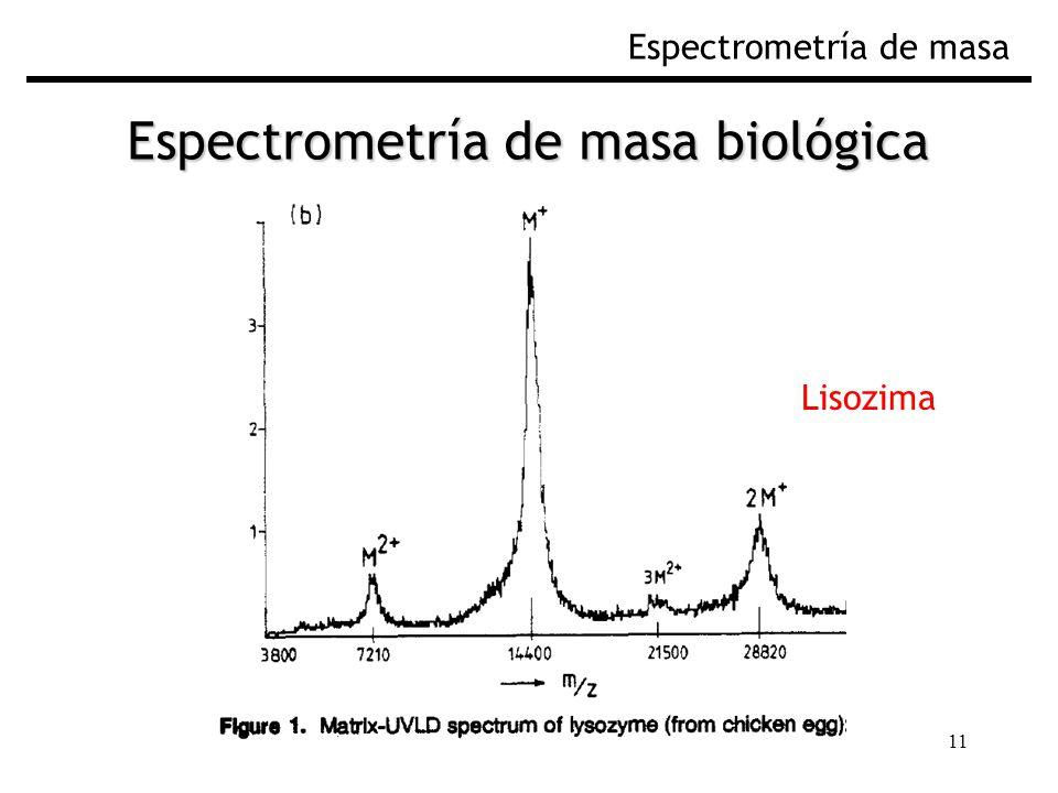 Espectrometría de masa biológica