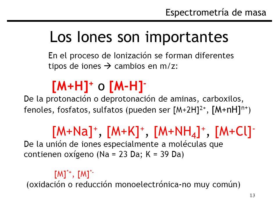 Los Iones son importantes