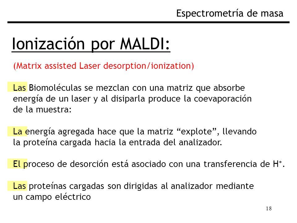 Ionización por MALDI: Espectrometría de masa