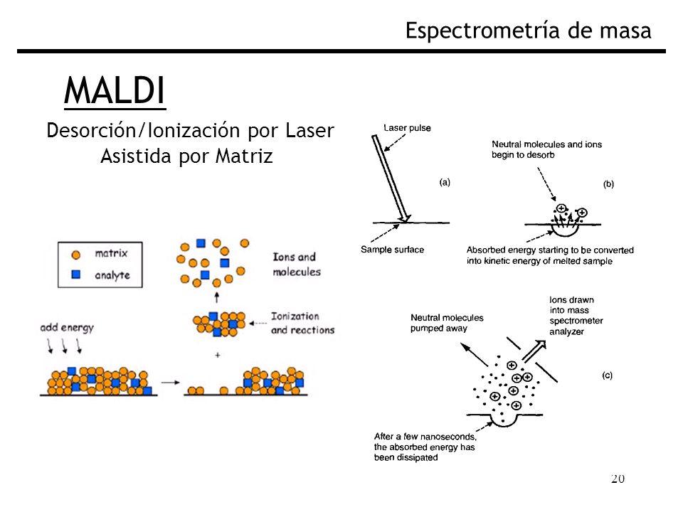 Desorción/Ionización por Laser