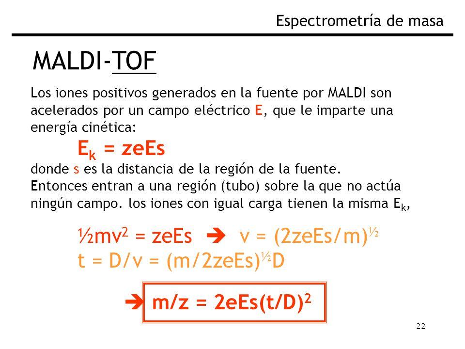 MALDI-TOF Ek = zeEs t = D/v = (m/2zeEs)½D  m/z = 2eEs(t/D)2
