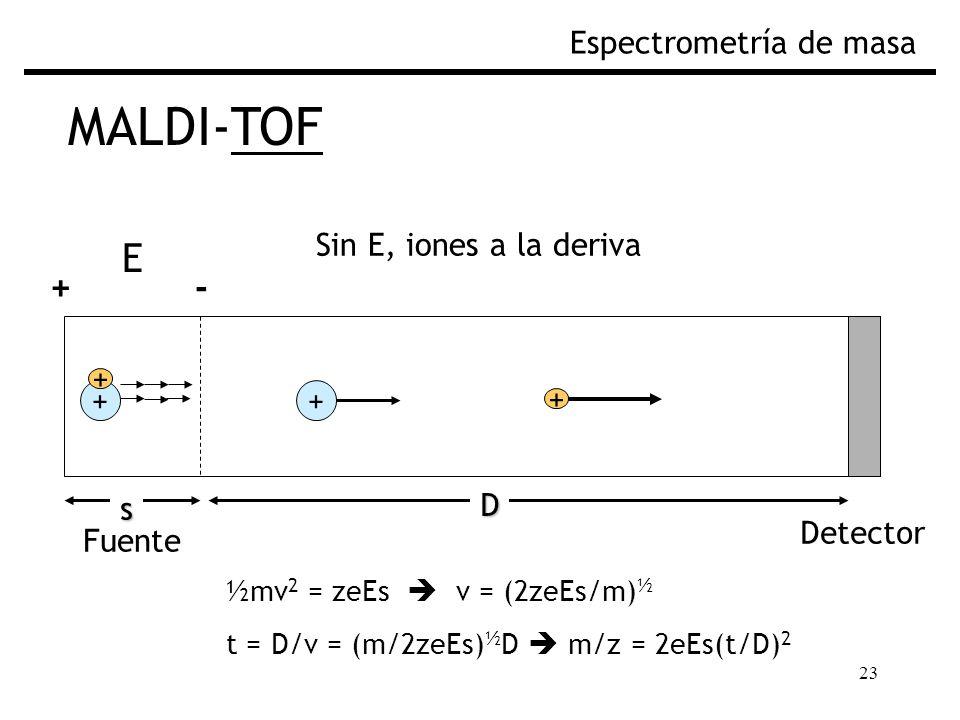MALDI-TOF E + - Espectrometría de masa Sin E, iones a la deriva