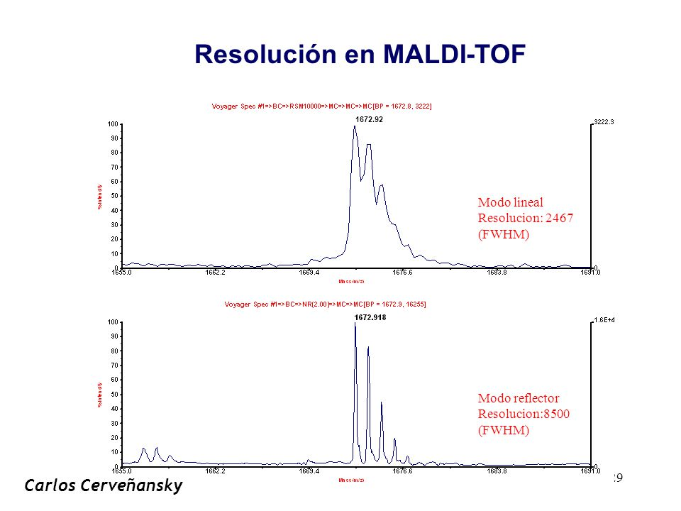 Resolución en MALDI-TOF